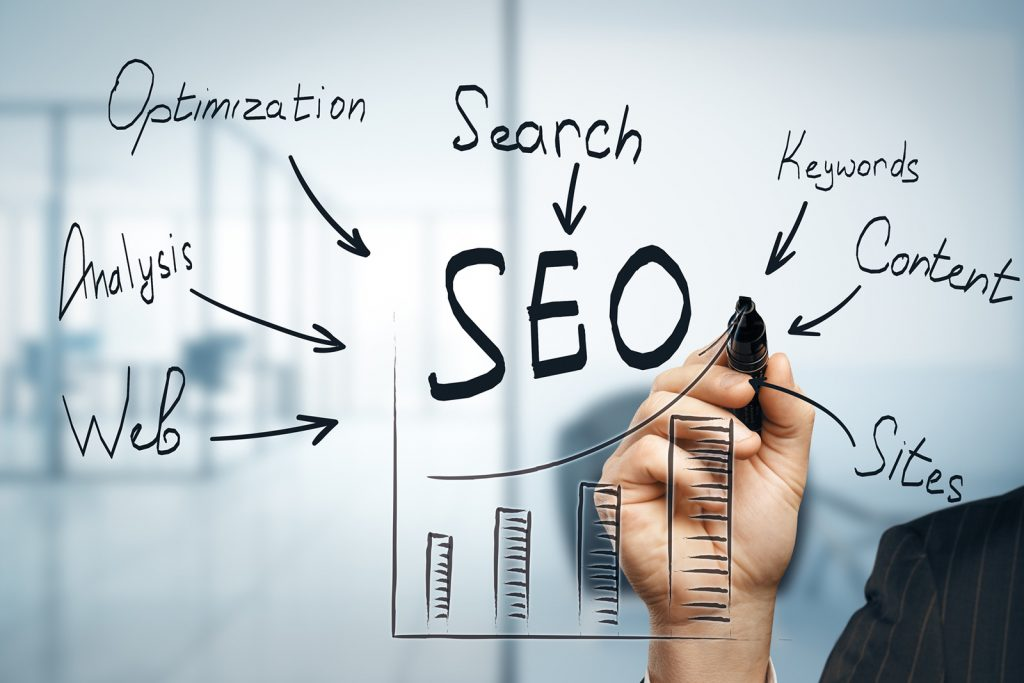 Why Images Are an Important Part of SEO